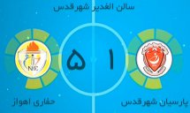خلاصه بازی پارسیان شهر قدس 1 - حفاری اهواز 5