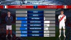 آمار نیمه اول بازی فرانسه - پرو