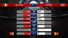 آمار نیمه اول بازی بلژیک - تونس