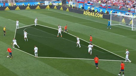 آنالیز بازی اسپانیا - روسیه با امیدروانخواه