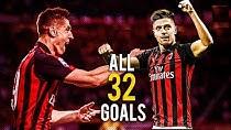 تمام 32 گل کریستوف پیاتک در فصل 19-2018