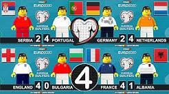 مهمترین رقابتهای مقدماتی یورو 2020 به روایت لگو