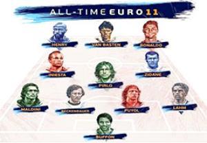 تیم منتخب جام ملت های اروپا