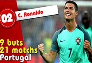 گلزنان برتر تاریخ جام ملتهای اروپا