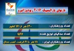 بررسی کارنامه کاروان ایران در پارالمپیک 2016