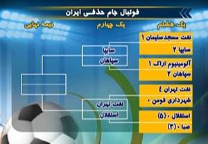 پیش بازی رقابتهای یک چهارم نهایی جام حذفی