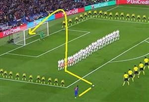 ضربه کاشته های جالب در دنیای فوتبال
