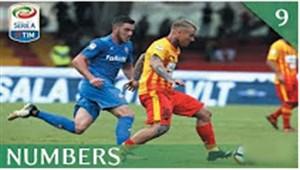 برترین بازیکنان هفته نهم سری آ ایتالیا