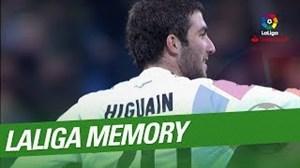 دوران بازیگری ایگواین در رئال مادرید (بخش 1)