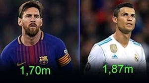 بهترین بازیکنانی که قدشان بین 168تا201 سانتیمتر است