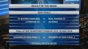 قرعهکشی مرحله نیمهنهایی لیگ قهرمانان اروپا 2017/18