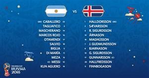ترکیب بازیکنان دو تیم آرژانتین - ایسلند