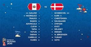 شماتیک ترکیب دو تیم پرو - دانمارک