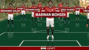 شماتیک ترکیب عربستان - مصر