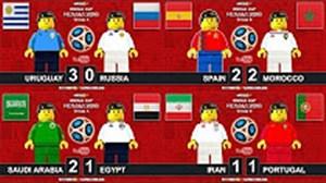 شبیه سازی بازی های شب دوازدهم جام جهانی 2018