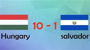 سنگین ترین نتایج بدست آمده در تاریخ جام جهانی