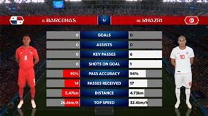 آمار نیمه اول دو تیم پاناما - تونس