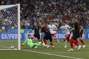 سریع ترین گلهای تاریخ جام جهانی فوتبال