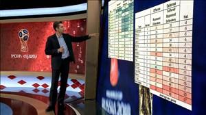 آمار عملکرد دفاعی و هجومی ایران و تیمها در جام جهانی
