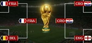 دیدار دوباره انگلیس - بلژیک در مرحله رده بندی