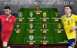 ویژه: تیم منتخب بدترینهای جام جهانی