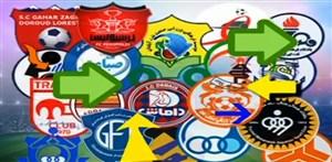 کلاف سردرگم قرارداد باشگاهها و بازیکنان