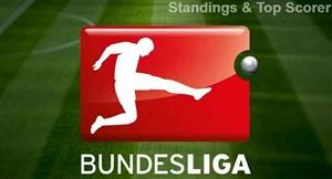 تیم منتخب هفته دوم بوندسلیگای آلمان