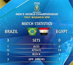 خلاصه والیبال برزیل 3 - مصر 0 (قهرمانی جهان)