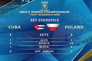 خلاصه والیبال کوبا 1 - لهستان 3 (قهرمانی جهان)
