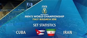 خلاصه والیبال ایران 3 - کوبا 1 ( قهرمانی جهانی )
