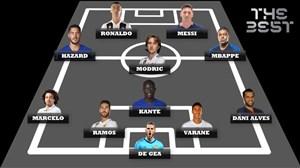 تیم منتخب فیفا به صورت شماتیک