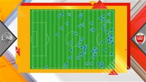 آنالیز بازی رفت السد قطر - پرسپولیس ایران