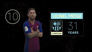 لیونل مسی،برترین بازیکن ماه سپتامبر لالیگا 19-2018