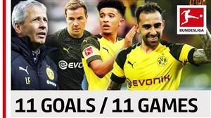 11 گل در 11 بازی ؛ دورتموند متحول شده زیر نظر لوسین فاور