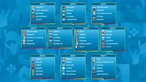 مراسم قرعه کشی مقدماتی یورو 2020