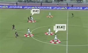 آنالیز سبک بازی تیم ملی ایران در بازیهای دوستانه