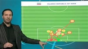 آنالیز و بررسی آماری بازی ایران - عمان