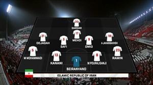 شماتیک ترکیب دو تیم ایران و چین