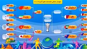 آخرین وضعیت جدول جام ملتها تا بازیهای امروز (04-11-97)