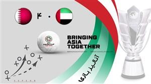 آنالیز گرافیکی بازی قطر - امارات