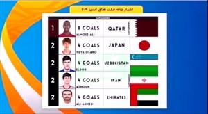 آخرین اخبار و حواشی از جام ملت های آسیا 2019