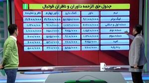 حق الزحمه داوران و ناظران لیگ های فوتبال ایران