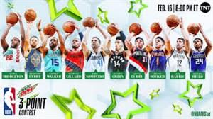 چالش پرتاب های سه امتیازی ستارگان NBA در شب گذشته