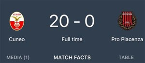 بازی مشکوک به تبانی در سری C لیگ ایتالیا