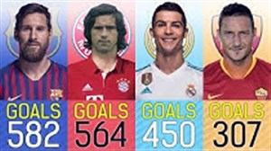 6 گلزن برتر تاریخ باشگاه های بزرگ اروپا