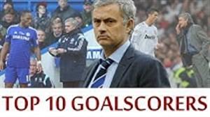10 گلزن برتر فوتبال زیر نظر ژوزه مورینیو