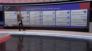 پیش بینی درآمدهای فوتبالی ایران در فصل 8-97