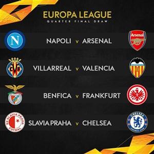 قرعه کشی مرحله یک چهارم و نیمه نهایی لیگ اروپا 2019