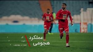 احمد نوراللهی بازیکنی با قابلیت بازی در چند پست