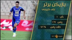 علی کریمی برترین بازیکن دیدار استقلال - الهلال